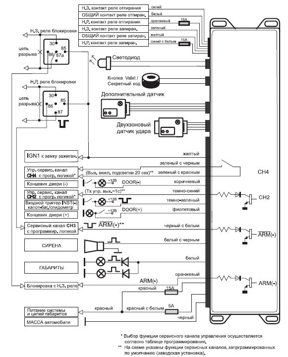 Схема подключения автосигнализации апс 970