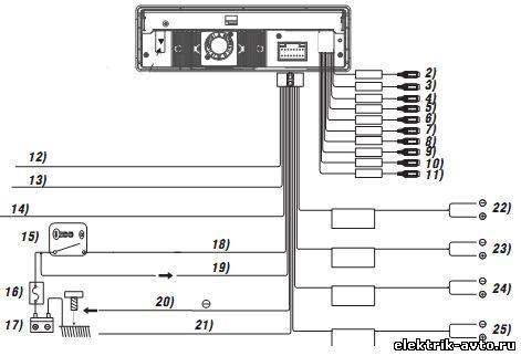 меган 2 электрическая схема