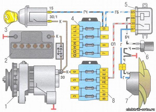 2013.11.27 1 1 - Схема подключения электровентилятора ваз 2106