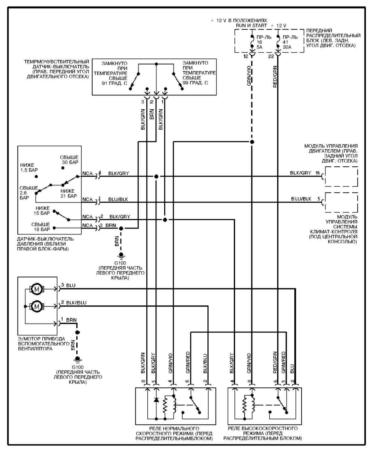 схема снятия радиатора отопителя бмв 520i
