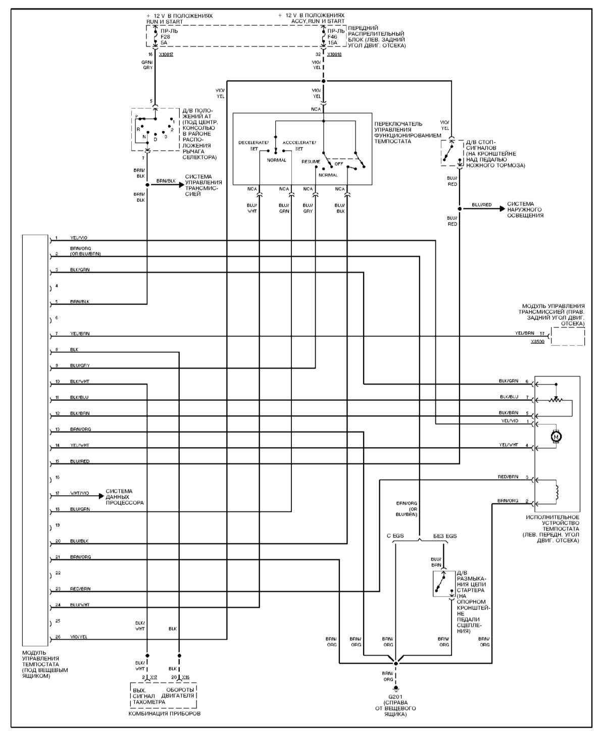 схема abs volvo s70
