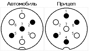 Электрическая схема шевроле тахо 2018 стоп сигналы