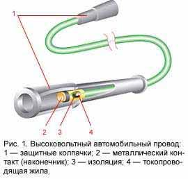 19wire1 - Что такое бронепровода в авто