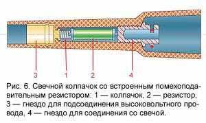 19wire4 - Что такое бронепровода в авто