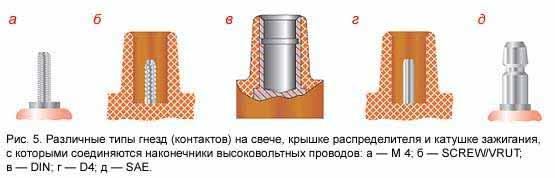 19wire5 - Что такое бронепровода в авто