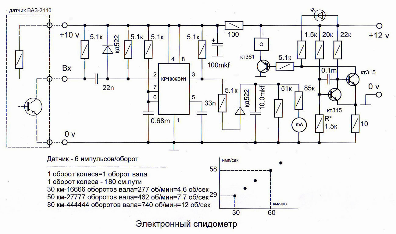 """,""elektrocar.narod.ru"