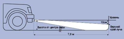 как поднять противотуманки на киа рио