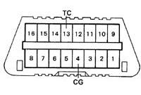 toyota tundra cброс кодов dlc3