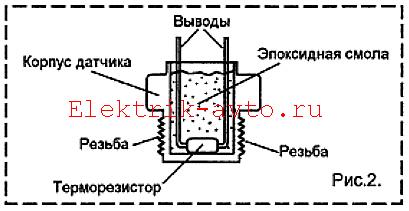 Схемы термовыключателя