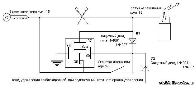 (например силовой сигнал