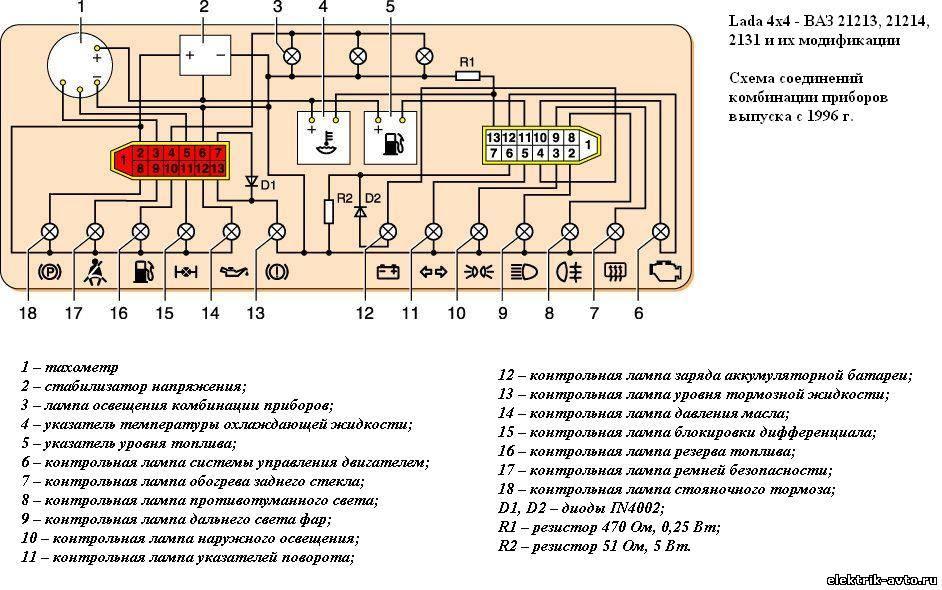 Комбинация приборов ваз 21083 высокая панель схема