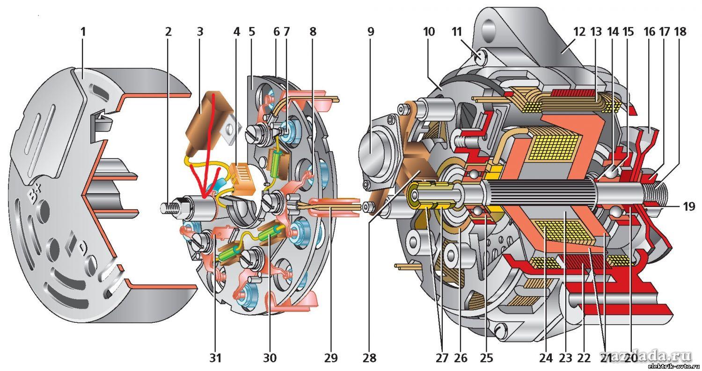 Схема основных узлов генератора