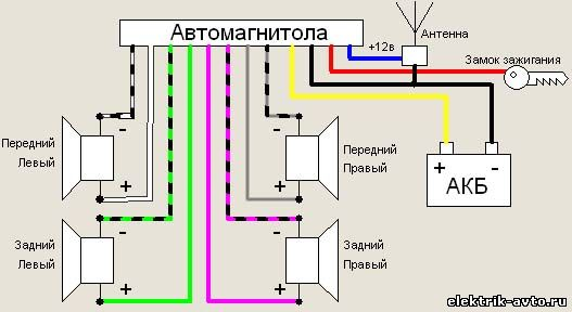 подключению автомагнитолы