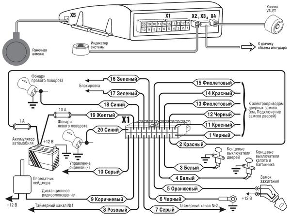 Схема подключения сигнализация мангуст