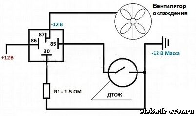 Вентилятор охлаждения 48